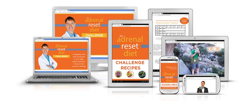 Adrenal Reset Diet Challenge